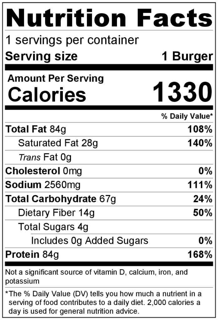 Vegan Triple Baconator Nutrition